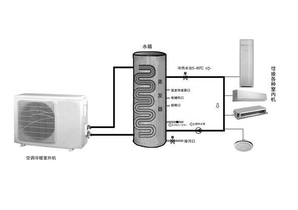 空气能热水器组成和工作原理